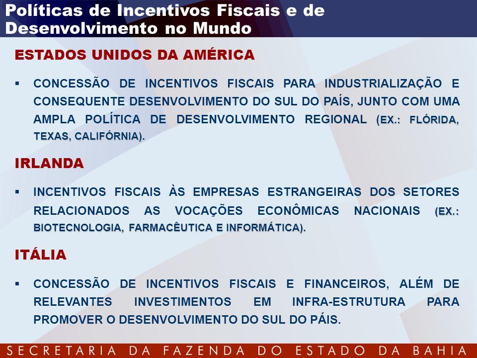 Políticas de Incentivos Fiscais e de Desenvolvimento no Mundo
