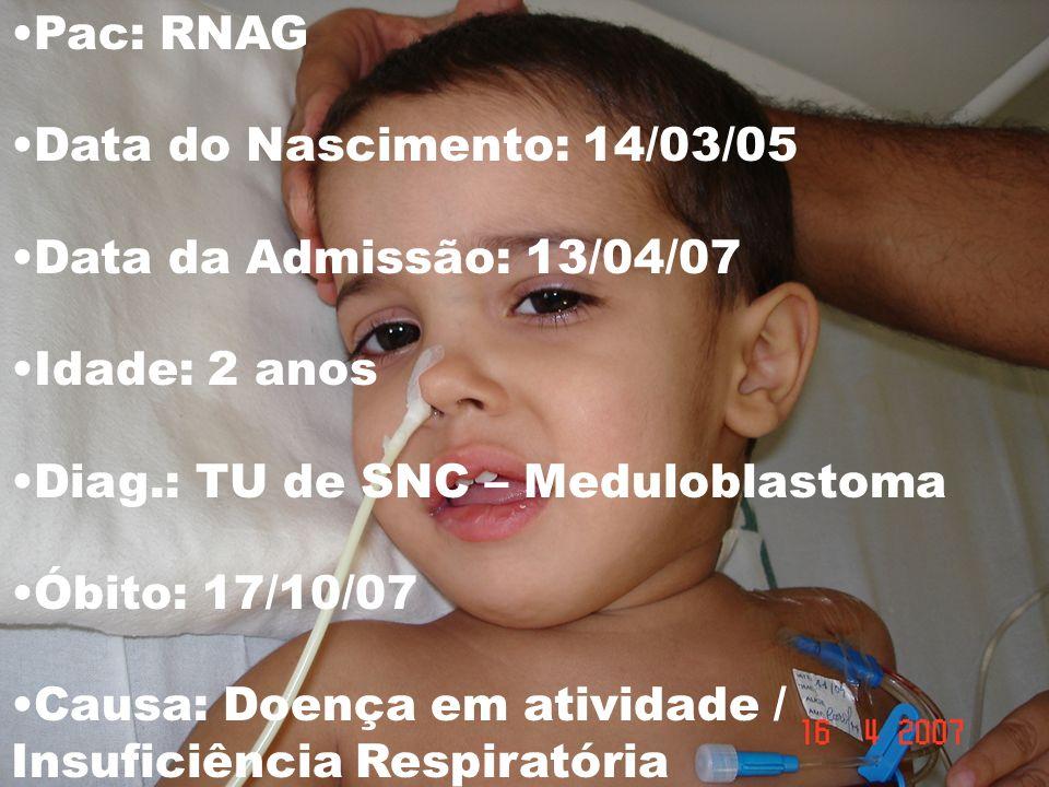 Pac: RNAG Data do Nascimento: 14/03/05. Data da Admissão: 13/04/07. Idade: 2 anos. Diag.: TU de SNC – Meduloblastoma.