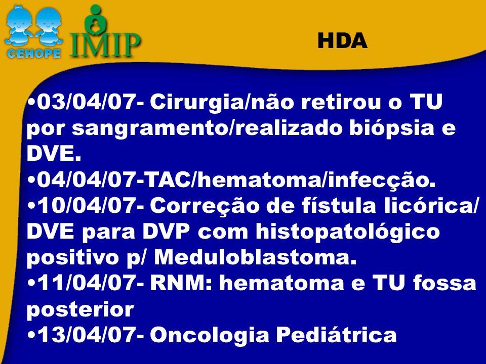 HDA 03/04/07- Cirurgia/não retirou o TU por sangramento/realizado biópsia e DVE. 04/04/07-TAC/hematoma/infecção.