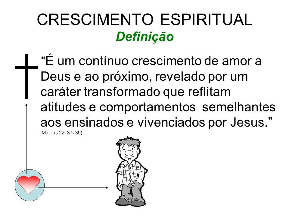 CRESCIMENTO ESPIRITUAL Definição