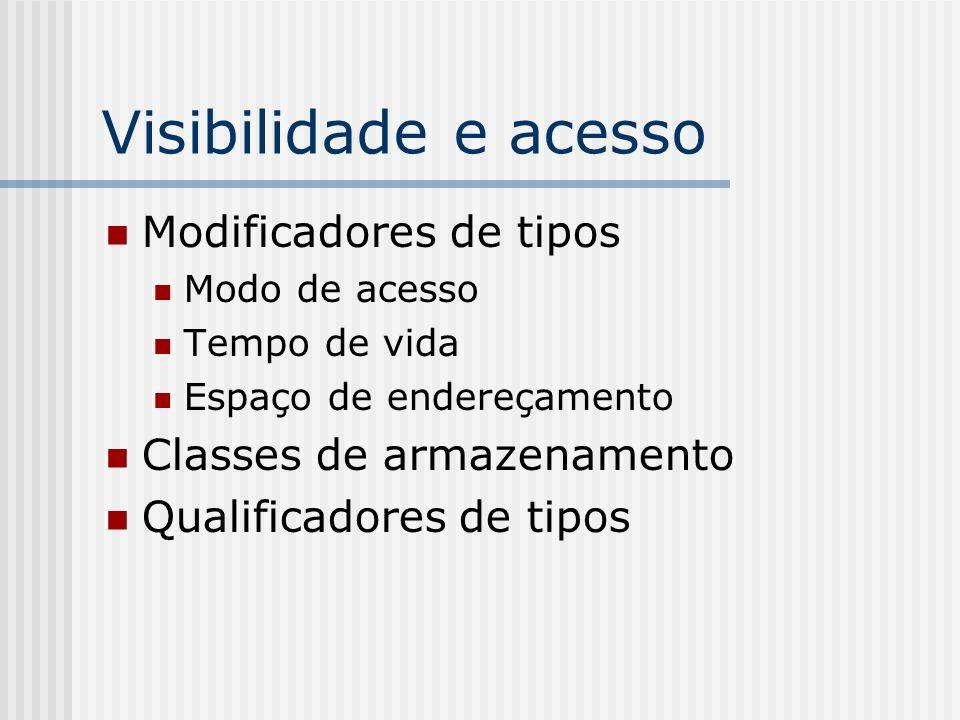Visibilidade e acesso Modificadores de tipos Classes de armazenamento
