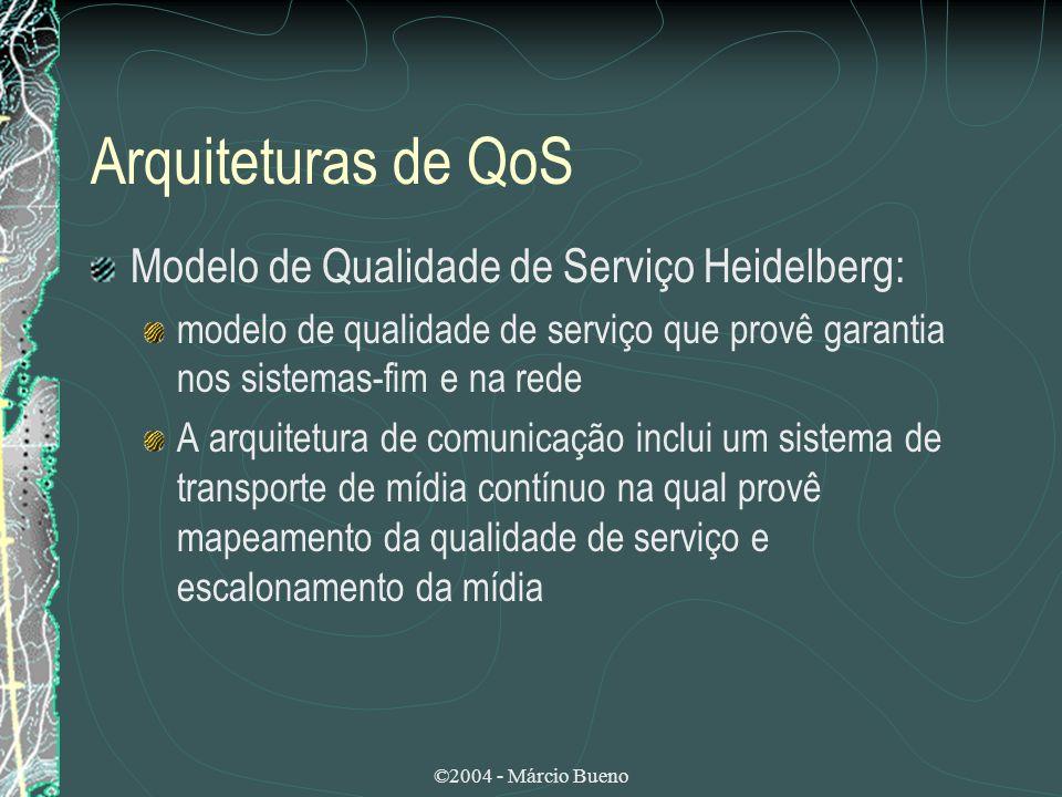 Arquiteturas de QoS Modelo de Qualidade de Serviço Heidelberg: