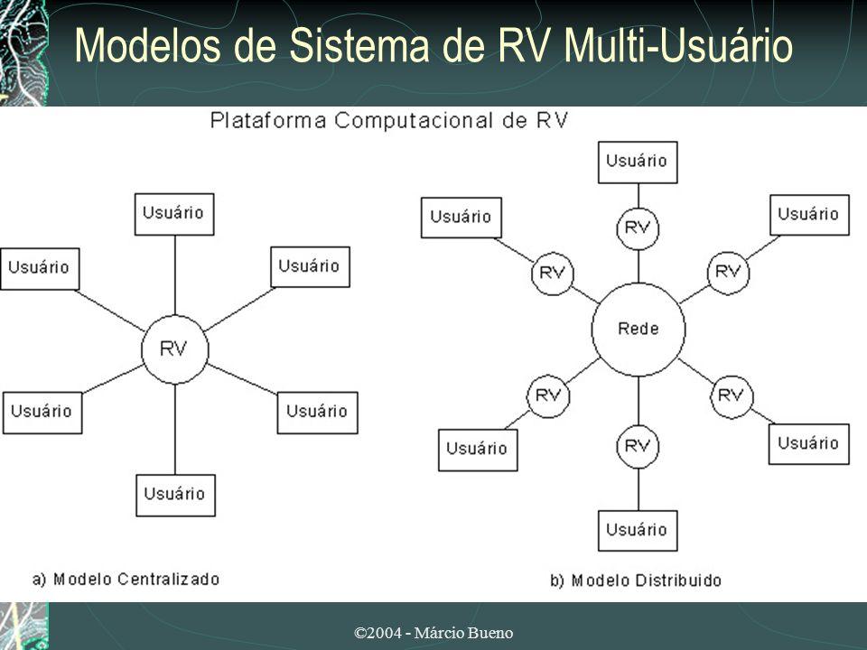 Modelos de Sistema de RV Multi-Usuário