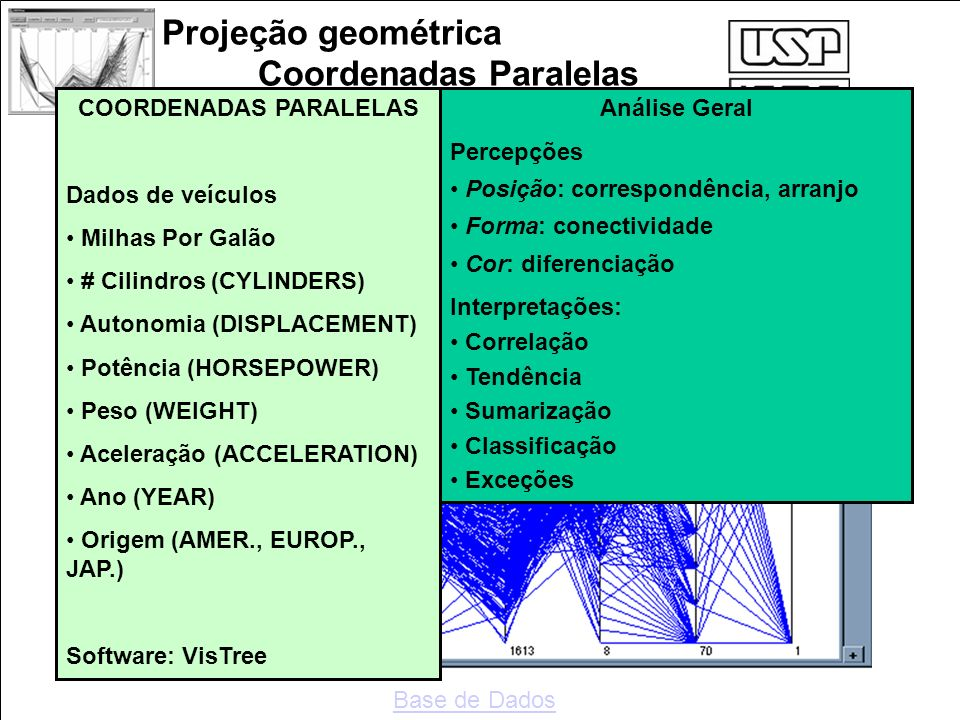 Projeção geométrica Coordenadas Paralelas