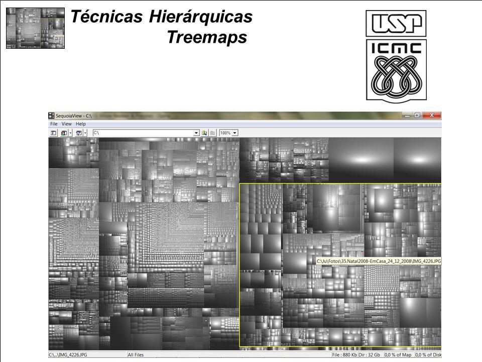 Técnicas Hierárquicas Treemaps