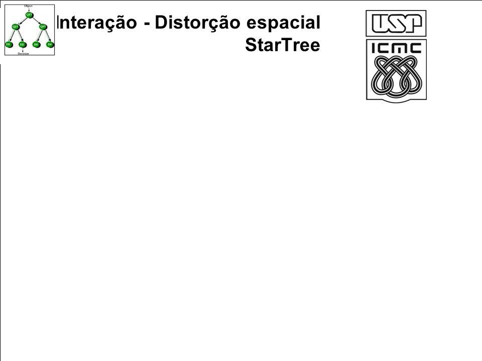 Interação - Distorção espacial StarTree