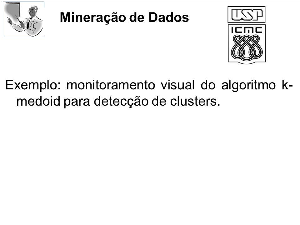Mineração de Dados Exemplo: monitoramento visual do algoritmo k-medoid para detecção de clusters.