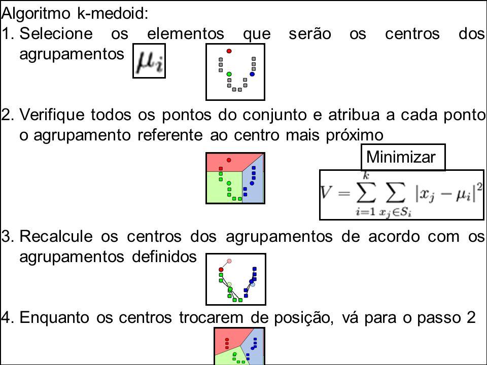 Algoritmo k-medoid: Selecione os elementos que serão os centros dos agrupamentos.