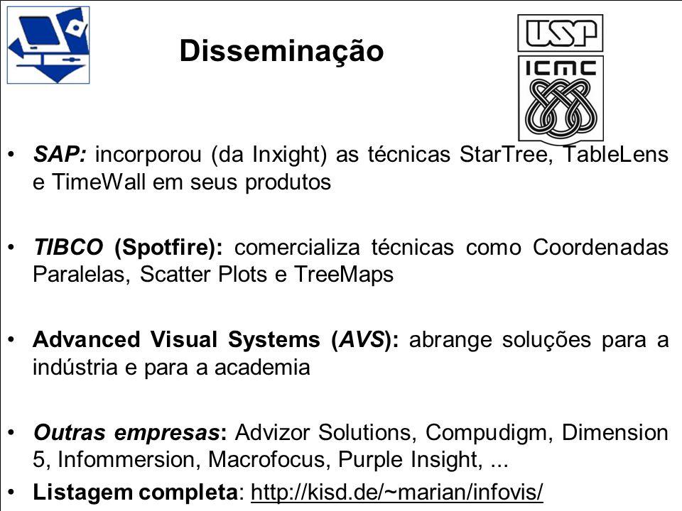 Disseminação SAP: incorporou (da Inxight) as técnicas StarTree, TableLens e TimeWall em seus produtos.