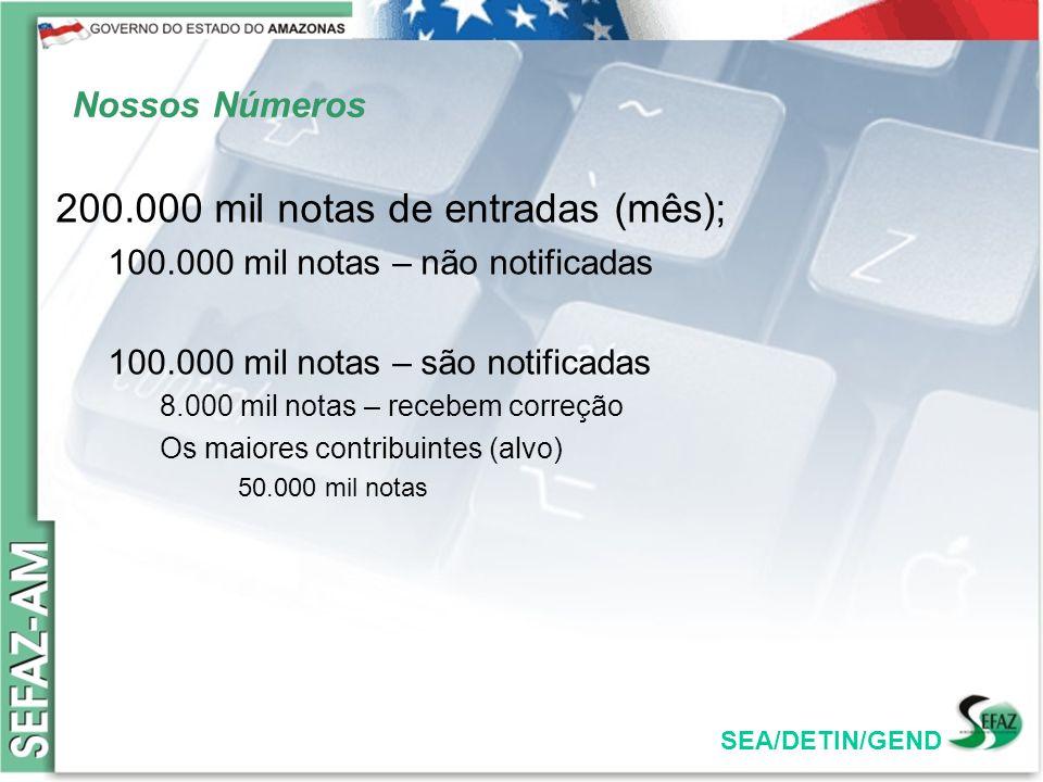 200.000 mil notas de entradas (mês);