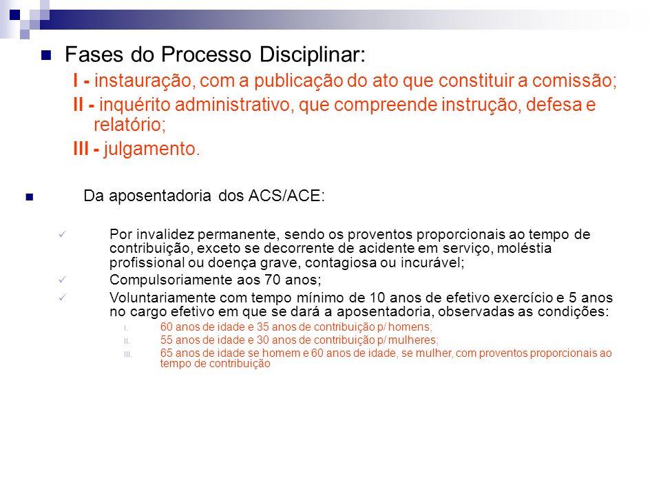 Fases do Processo Disciplinar: