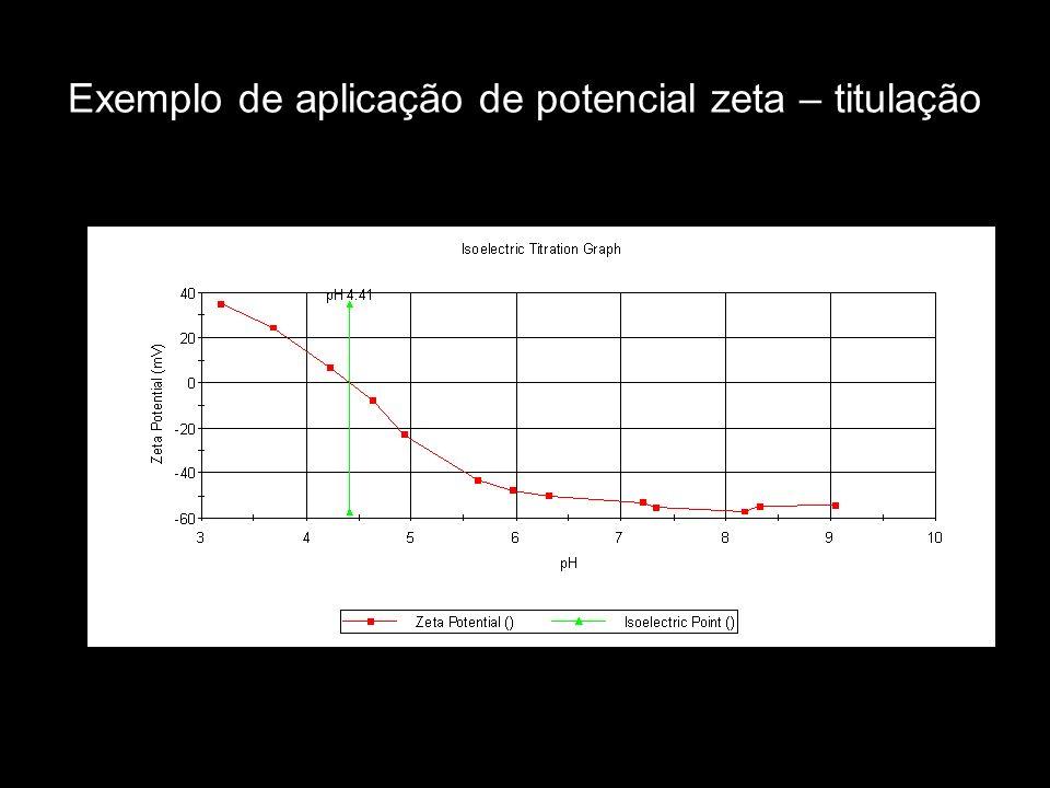 Exemplo de aplicação de potencial zeta – titulação