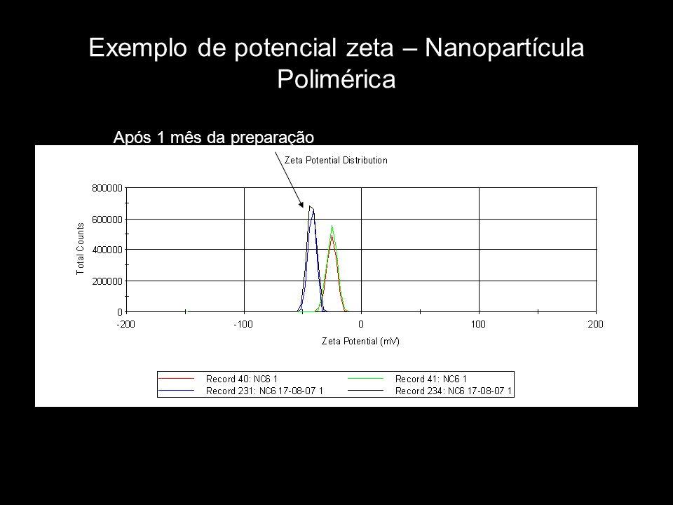 Exemplo de potencial zeta – Nanopartícula Polimérica