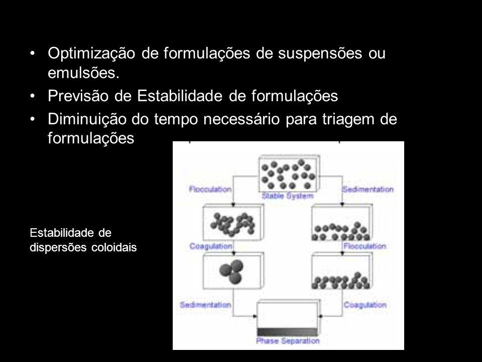 Optimização de formulações de suspensões ou emulsões.