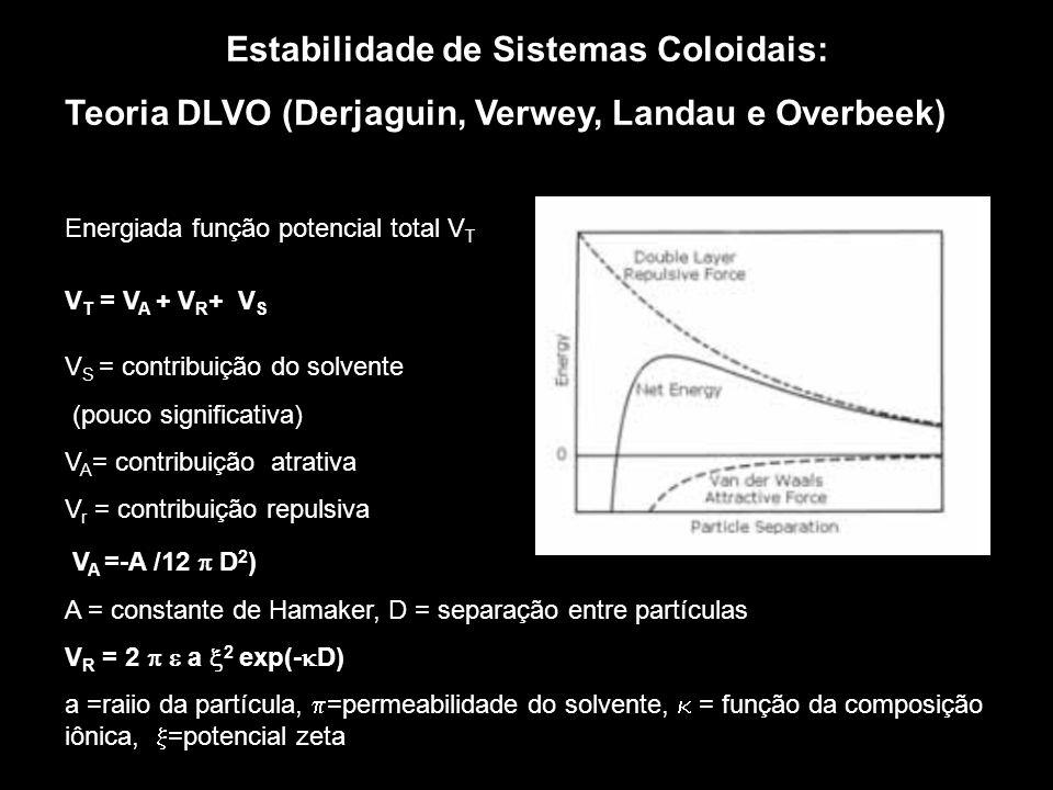 Estabilidade de Sistemas Coloidais: