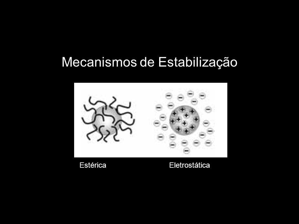 Mecanismos de Estabilização