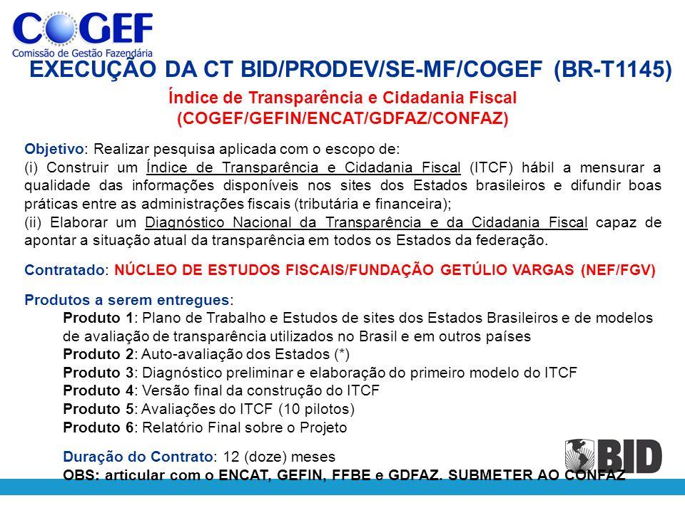 EXECUÇÃO DA CT BID/PRODEV/SE-MF/COGEF (BR-T1145)