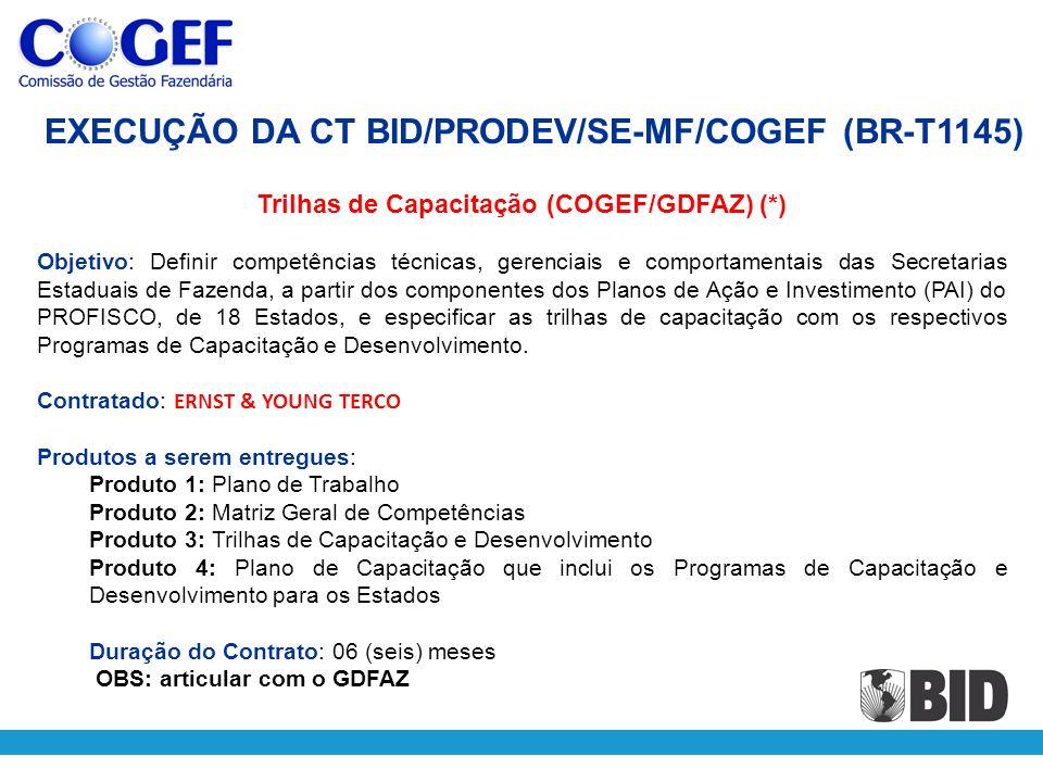 Trilhas de Capacitação (COGEF/GDFAZ) (*)