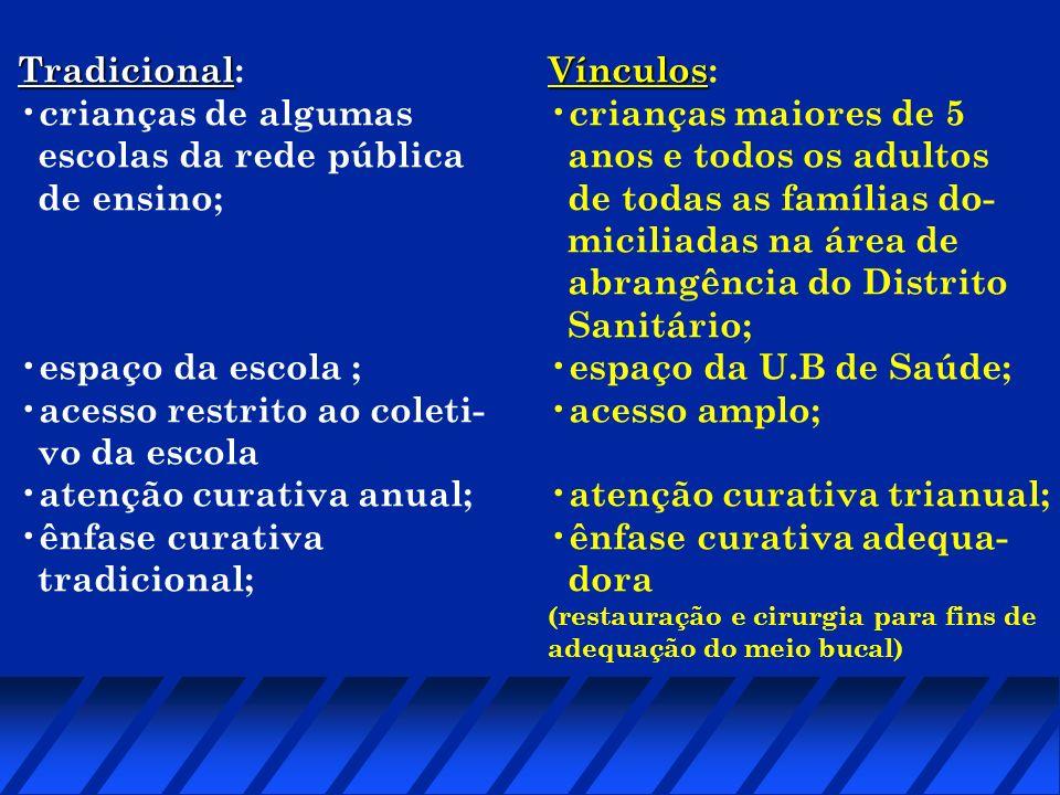 escolas da rede pública de ensino;