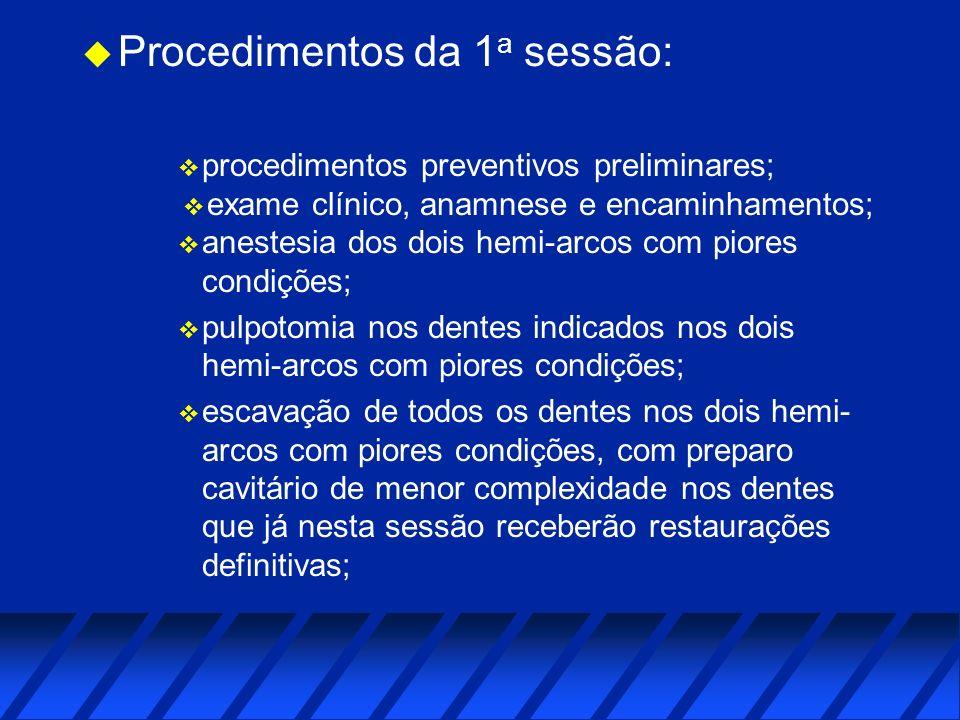 exame clínico, anamnese e encaminhamentos;