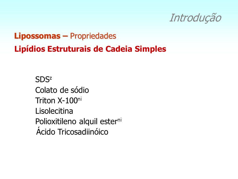 Introdução Lipossomas – Propriedades Transição de Fase