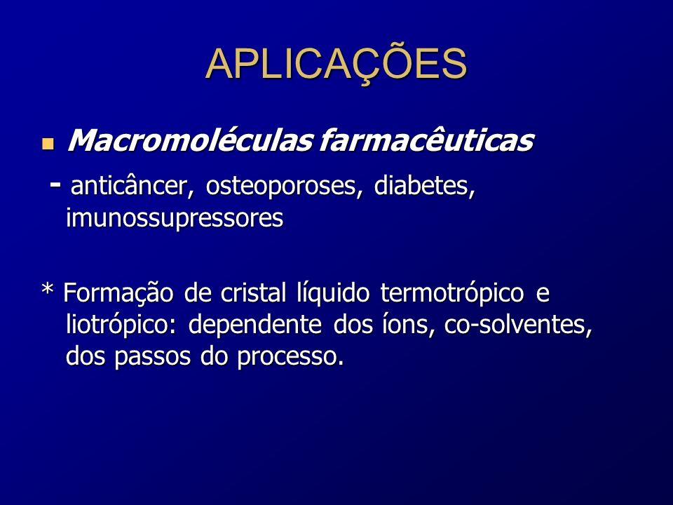 APLICAÇÕES Macromoléculas farmacêuticas