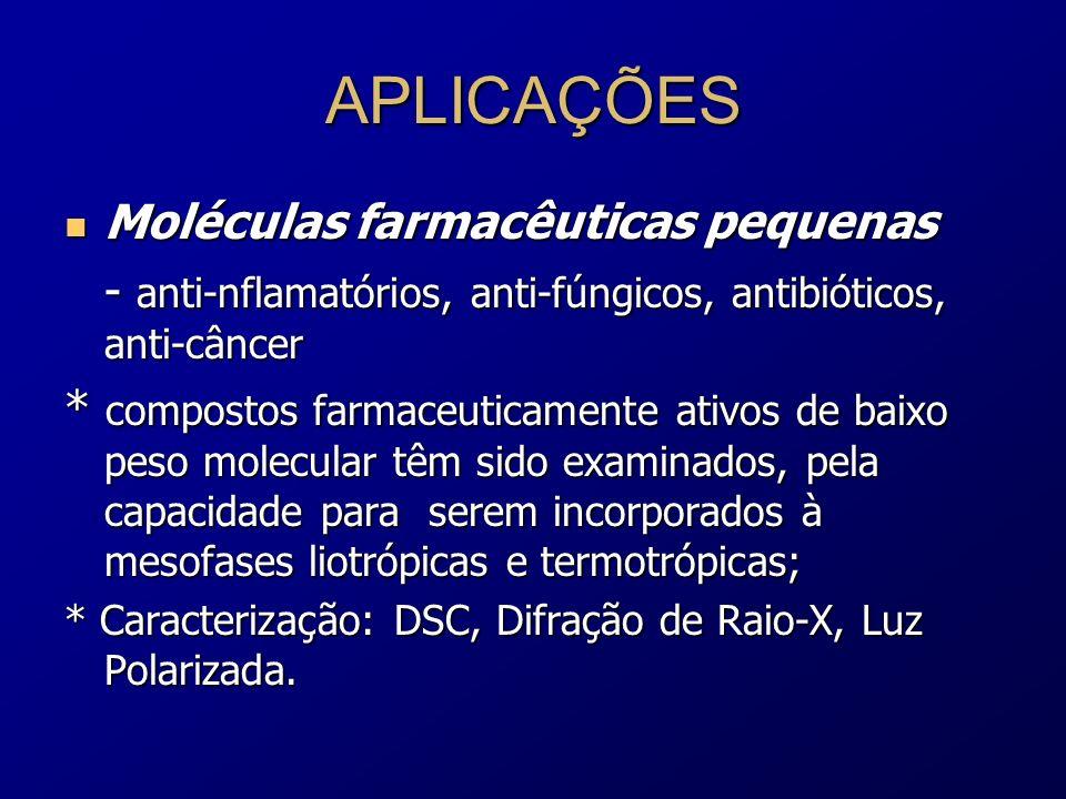 APLICAÇÕES Moléculas farmacêuticas pequenas