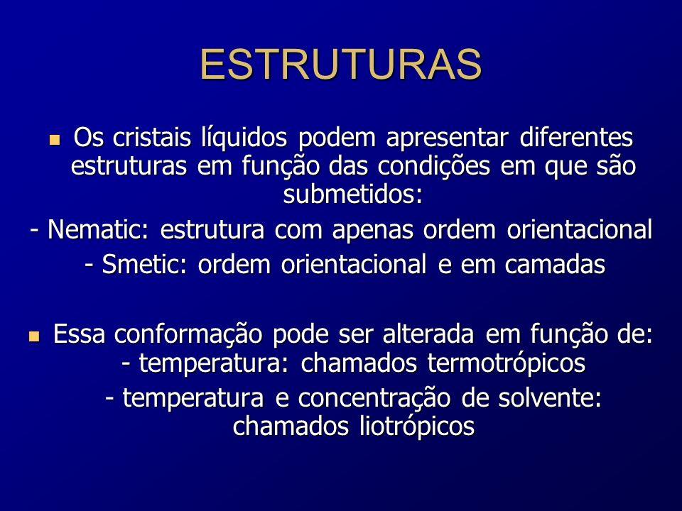 ESTRUTURAS Os cristais líquidos podem apresentar diferentes estruturas em função das condições em que são submetidos: