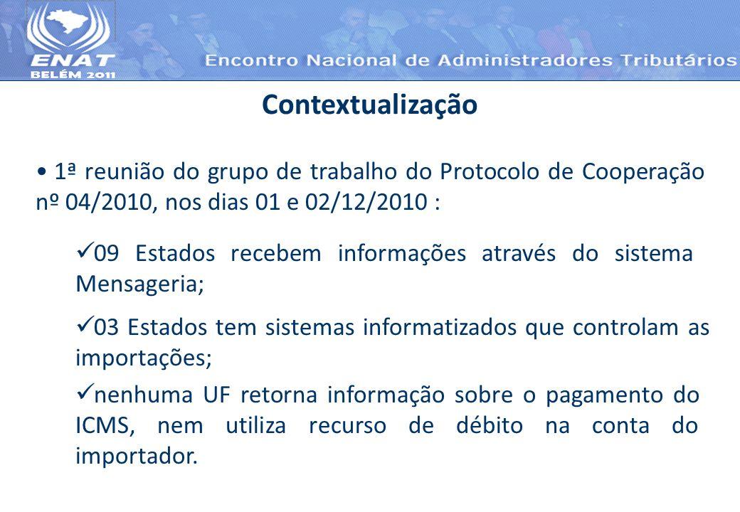 Contextualização 1ª reunião do grupo de trabalho do Protocolo de Cooperação nº 04/2010, nos dias 01 e 02/12/2010 :