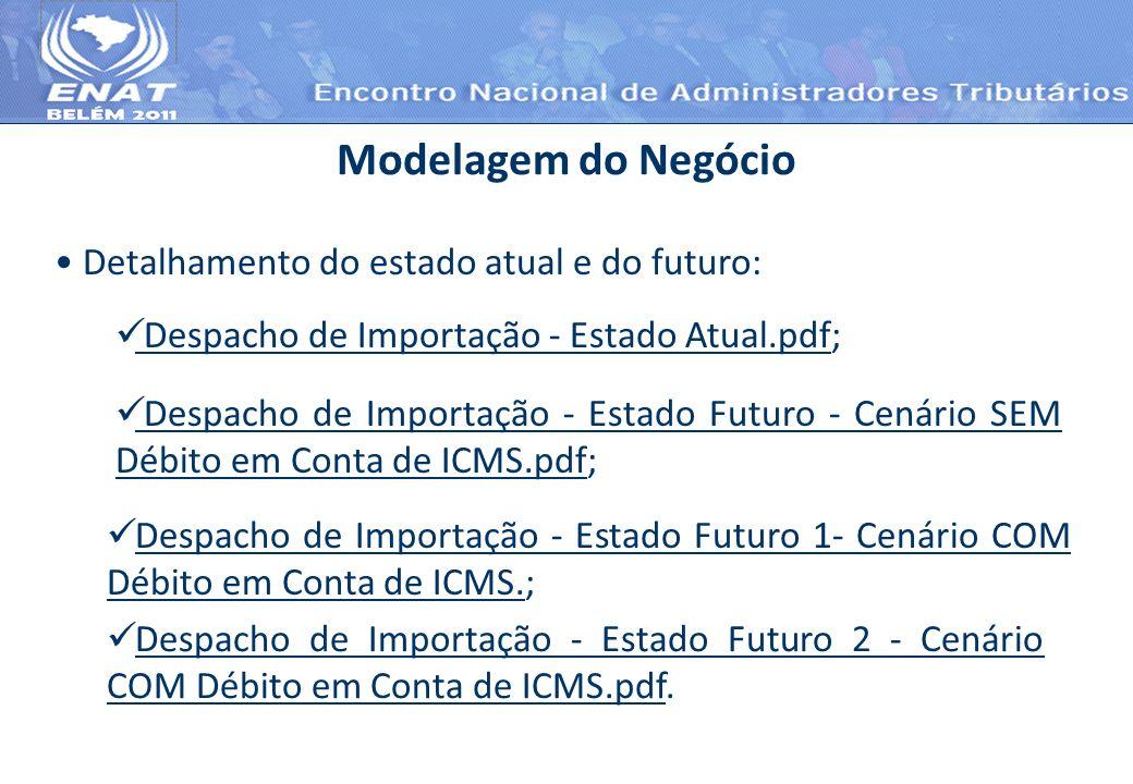 Modelagem do Negócio Detalhamento do estado atual e do futuro: