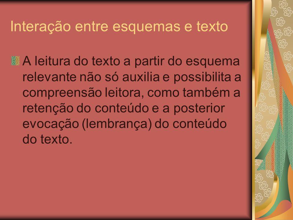 Interação entre esquemas e texto