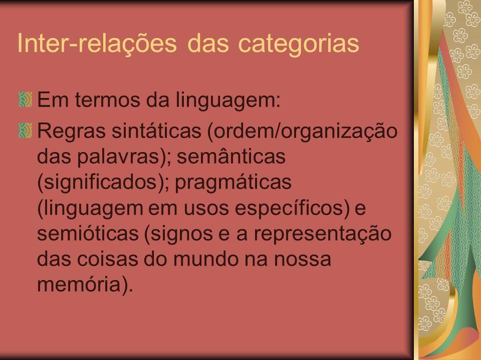Inter-relações das categorias