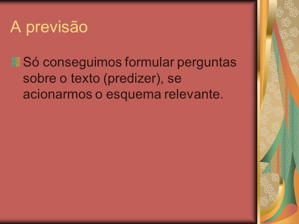 A previsão Só conseguimos formular perguntas sobre o texto (predizer), se acionarmos o esquema relevante.