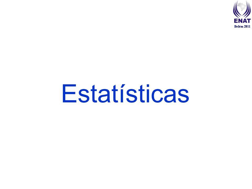 Estatísticas00:00: