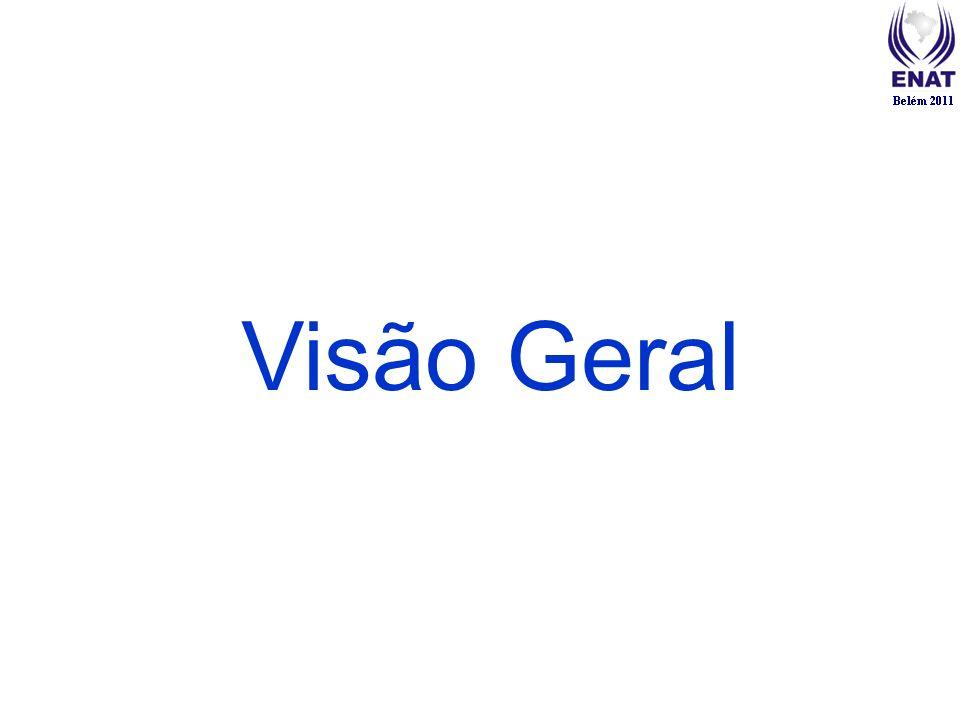 Visão Geral00:00: