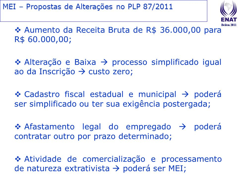 Aumento da Receita Bruta de R$ 36.000,00 para R$ 60.000,00;