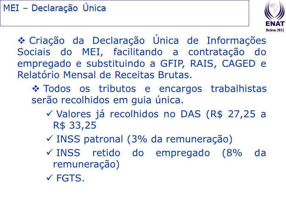 Valores já recolhidos no DAS (R$ 27,25 a R$ 33,25