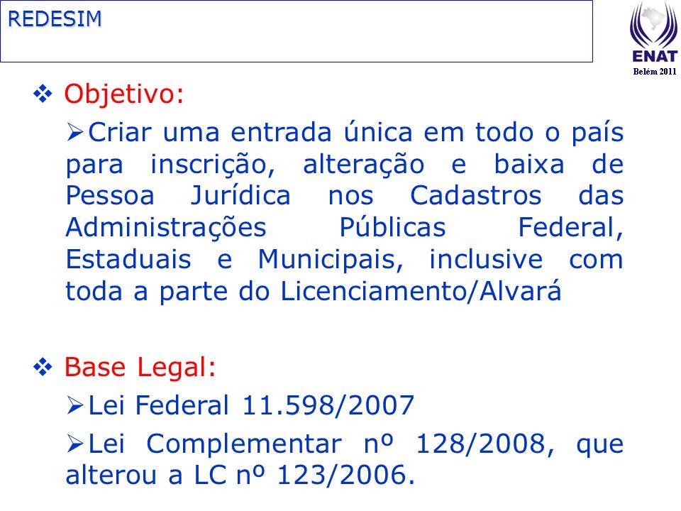 Lei Complementar nº 128/2008, que alterou a LC nº 123/2006.