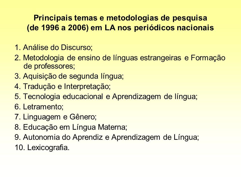 Principais temas e metodologias de pesquisa (de 1996 a 2006) em LA nos periódicos nacionais