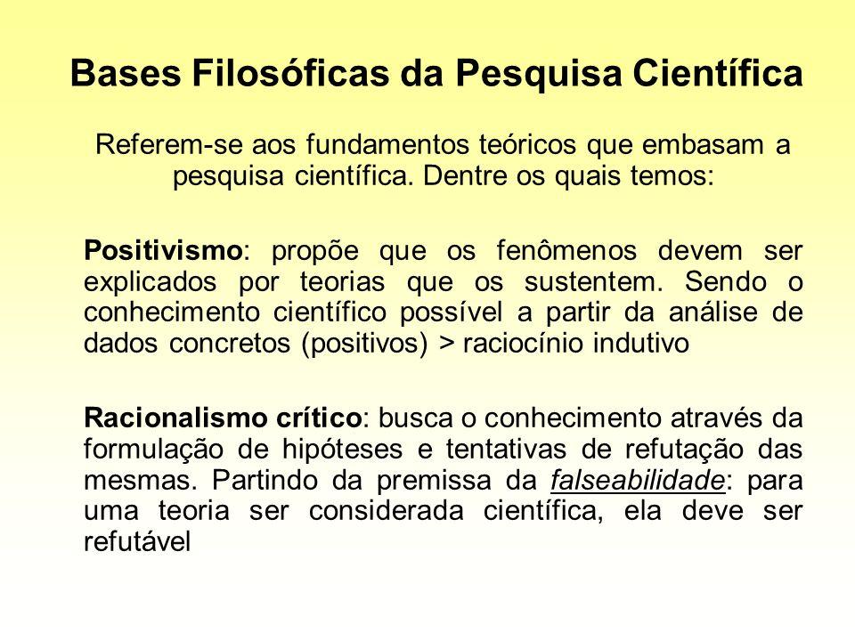 Bases Filosóficas da Pesquisa Científica