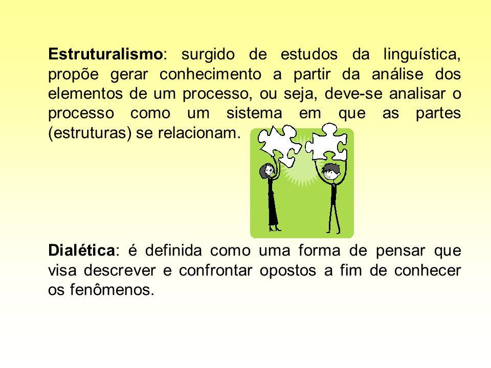 Estruturalismo: surgido de estudos da linguística, propõe gerar conhecimento a partir da análise dos elementos de um processo, ou seja, deve-se analisar o processo como um sistema em que as partes (estruturas) se relacionam.