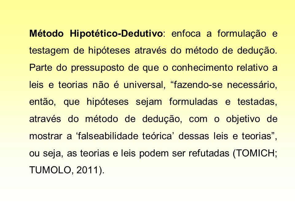 Método Hipotético-Dedutivo: enfoca a formulação e testagem de hipóteses através do método de dedução.