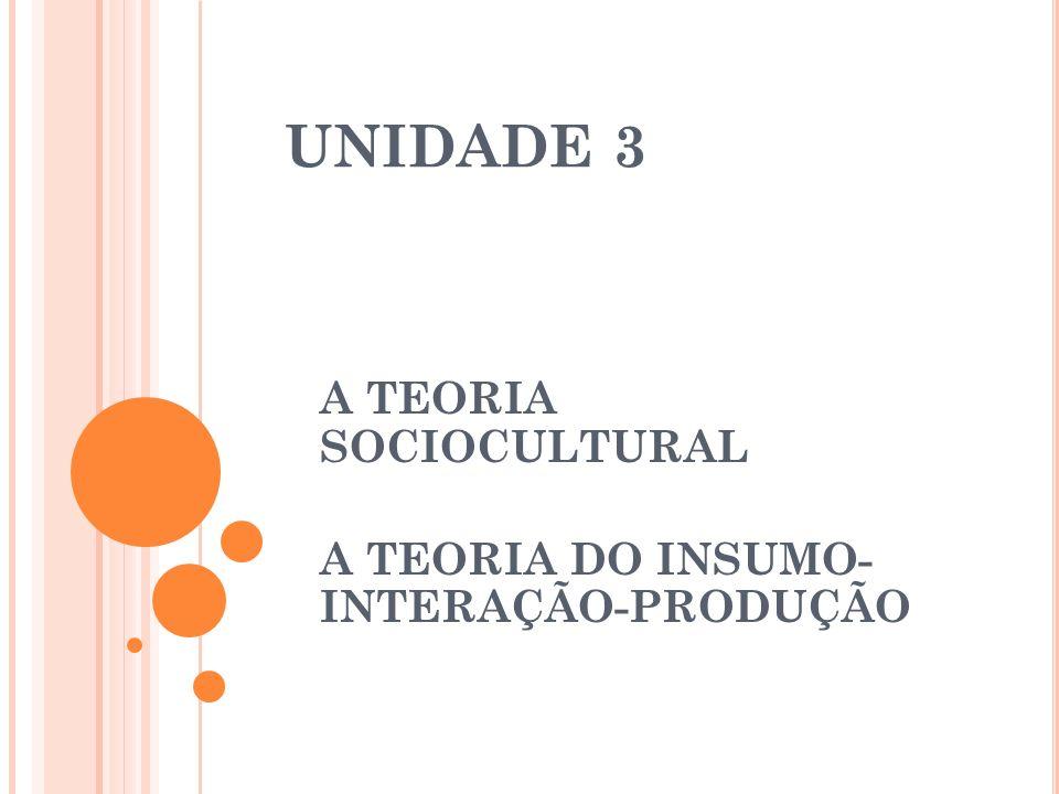 A TEORIA SOCIOCULTURAL A TEORIA DO INSUMO- INTERAÇÃO-PRODUÇÃO