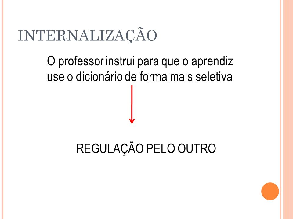 INTERNALIZAÇÃO O professor instrui para que o aprendiz use o dicionário de forma mais seletiva.