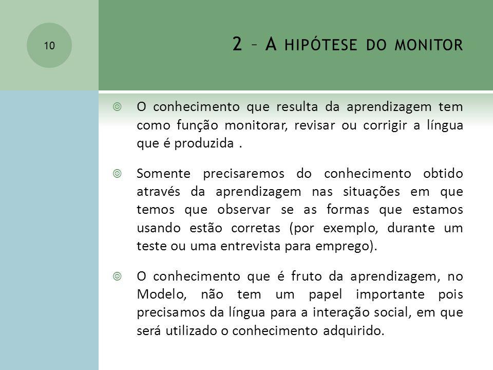 2 – A hipótese do monitor O conhecimento que resulta da aprendizagem tem como função monitorar, revisar ou corrigir a língua que é produzida .