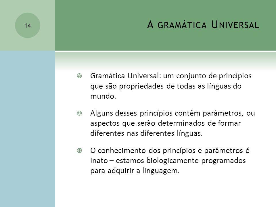 A gramática Universal Gramática Universal: um conjunto de princípios que são propriedades de todas as línguas do mundo.