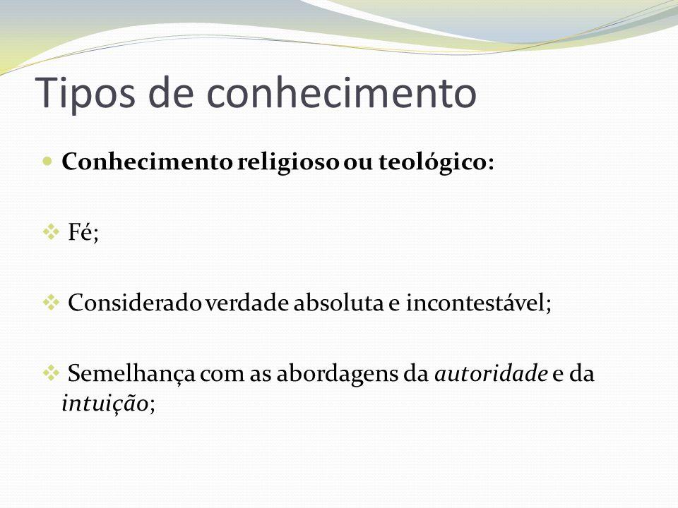 Tipos de conhecimento Conhecimento religioso ou teológico: Fé;