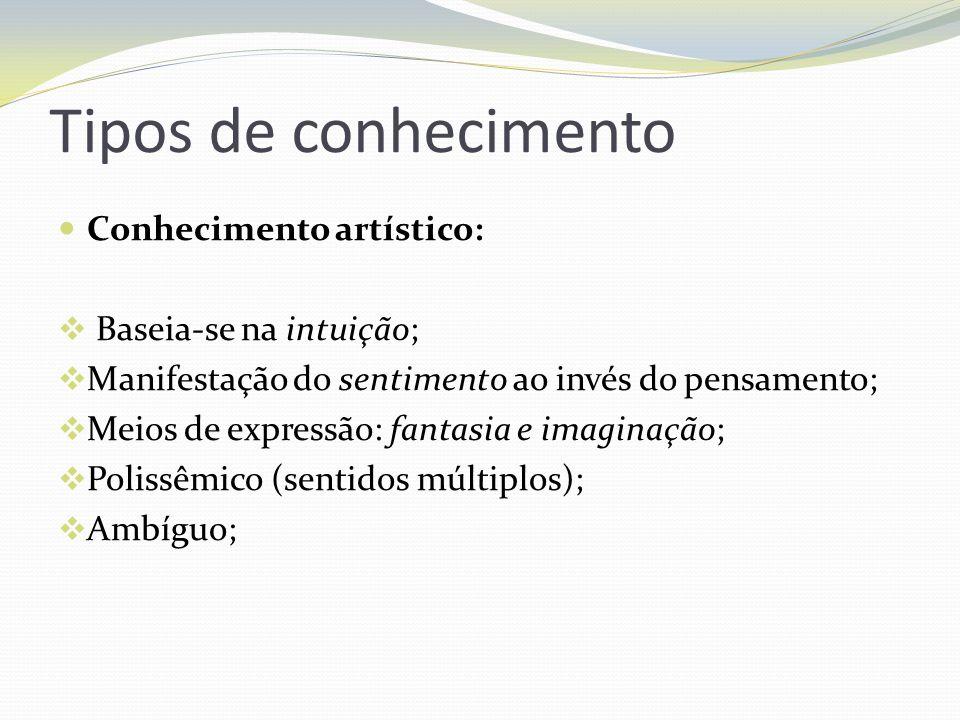 Tipos de conhecimento Conhecimento artístico: Baseia-se na intuição;