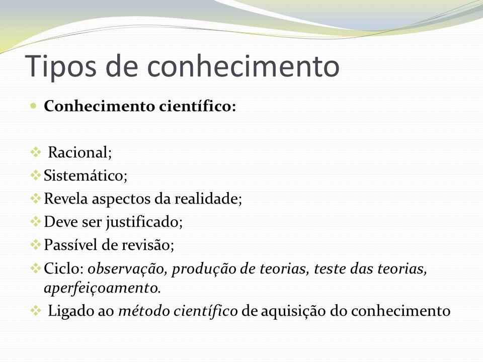 Tipos de conhecimento Conhecimento científico: Racional; Sistemático;