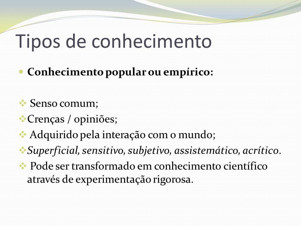 Tipos de conhecimento Conhecimento popular ou empírico: Senso comum;